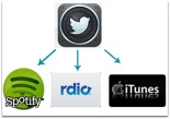 Twitter-Music-Spotify-Rdio-iTunes
